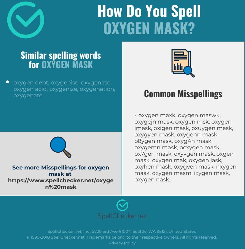 How Do You Spell Oxygen >> Correct Spelling For Oxygen Mask Infographic