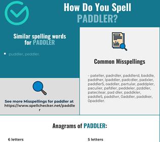 Correct spelling for paddler