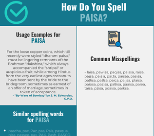Correct spelling for paisa