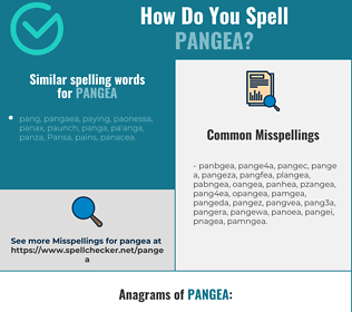 Correct spelling for pangea