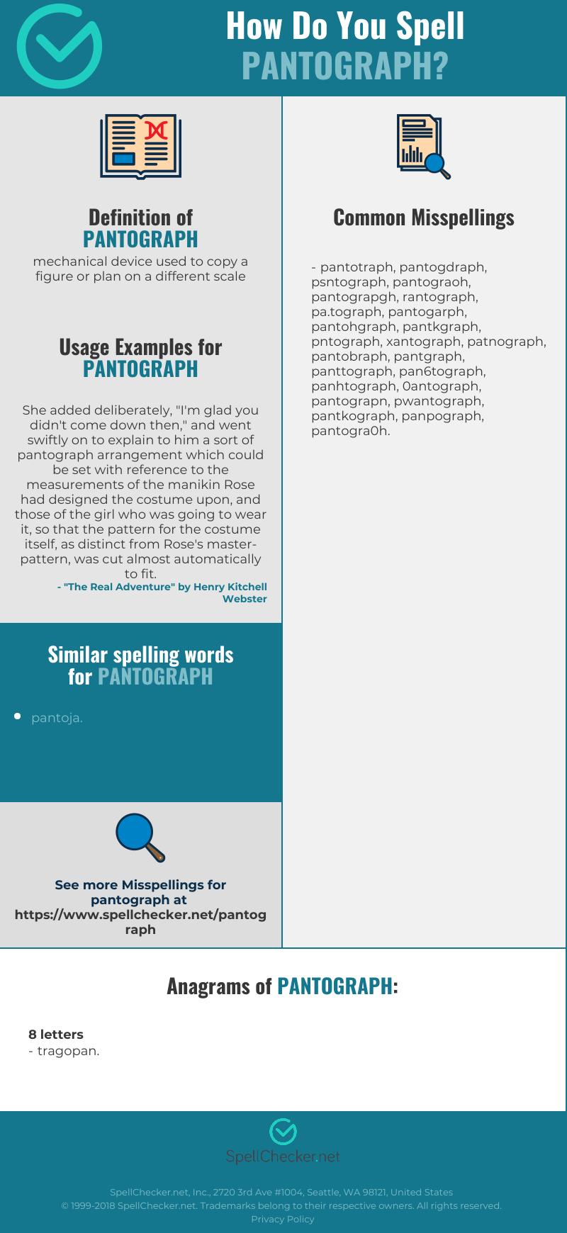 Correct spelling for pantograph [Infographic] | Spellchecker net