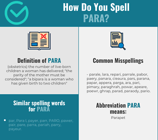 Correct spelling for para