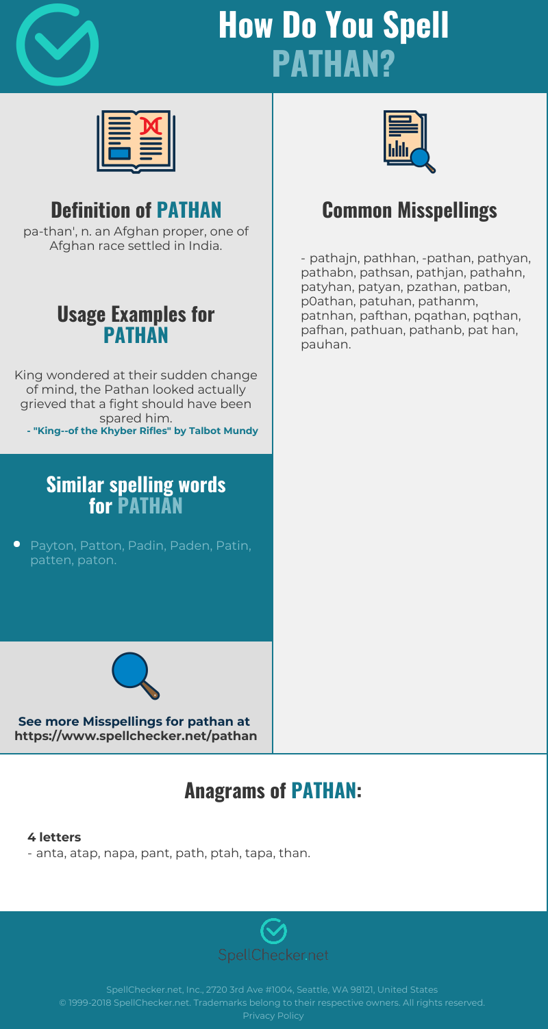 Correct spelling for pathan [Infographic] | Spellchecker net