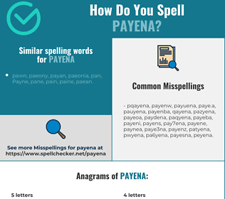 Correct spelling for payena