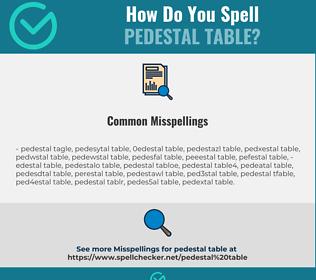 Correct spelling for pedestal table