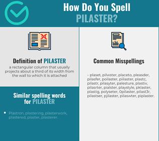 Correct spelling for pilaster