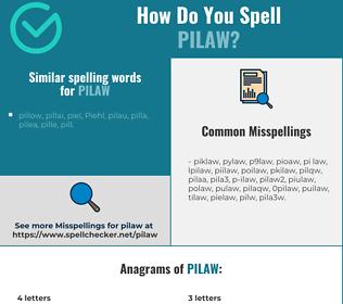 Correct spelling for pilaw