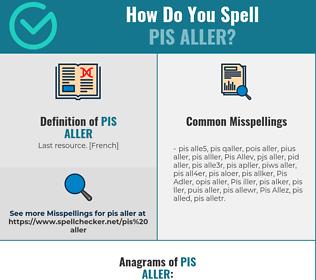Correct spelling for Pis Aller