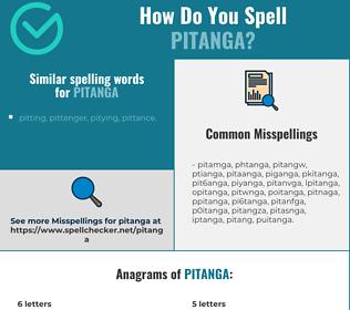 Correct spelling for pitanga