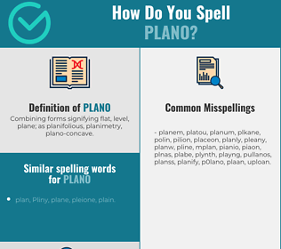 Correct spelling for plano