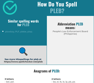 Correct spelling for pleb