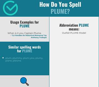 Correct spelling for plume