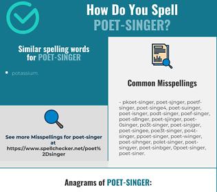 Correct spelling for poet-singer