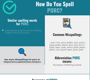 Correct spelling for porc