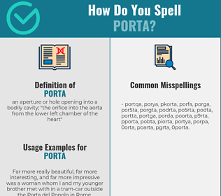 Correct spelling for porta