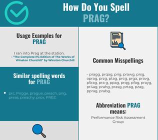 Correct spelling for prag