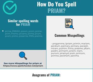 Correct spelling for priam