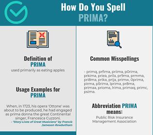 Correct spelling for prima