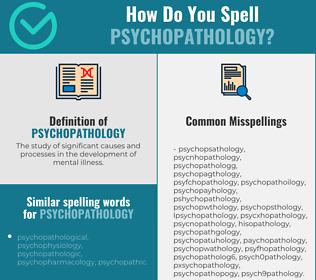 Correct Spelling For Psychopathology Infographic Spellcheckernet
