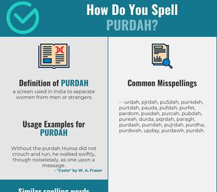 Correct spelling for purdah