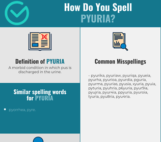 Correct spelling for pyuria