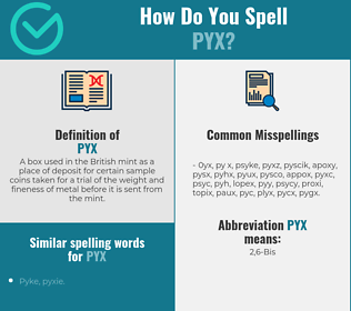 Correct spelling for pyx