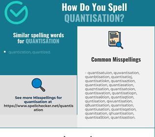 Correct spelling for quantisation