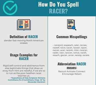 Correct spelling for racer