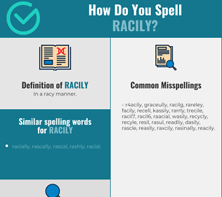 Correct spelling for racily