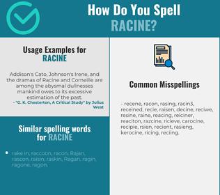 Correct spelling for racine
