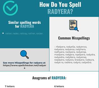 Correct spelling for radyera