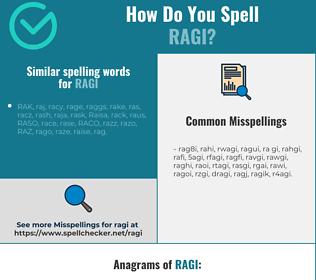 Correct spelling for ragi