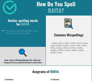 Correct spelling for raita