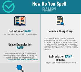 Correct spelling for ramp
