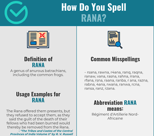 Correct spelling for rana