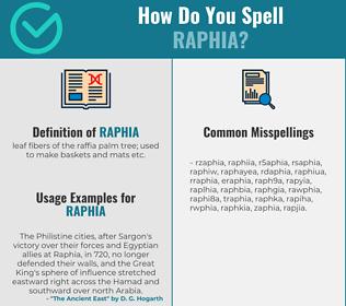 Correct spelling for raphia