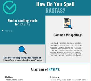 Correct spelling for rastas