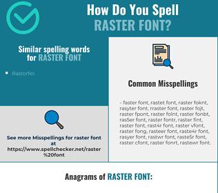 Correct spelling for raster font
