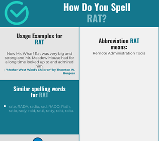 Correct spelling for rat
