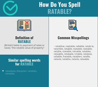 Correct spelling for ratable