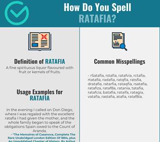 Correct spelling for ratafia
