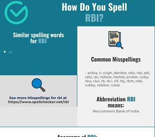 Correct spelling for rbi