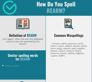 Correct spelling for rearm