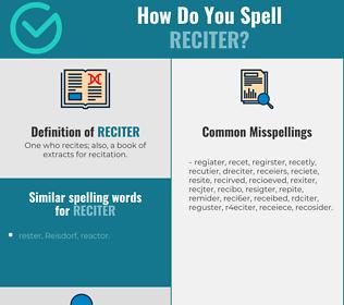 Correct spelling for reciter