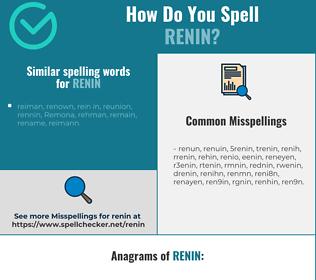 Correct spelling for renin