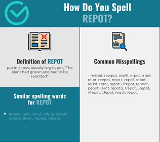 Correct spelling for repot
