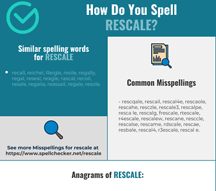 Correct spelling for rescale