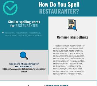 Correct spelling for restauranter