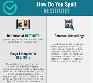 Correct spelling for restitute