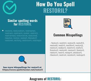 Correct spelling for restoril